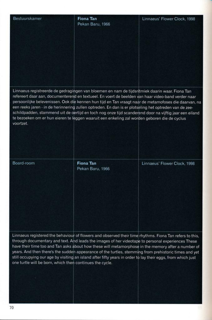 Traces (Publications)